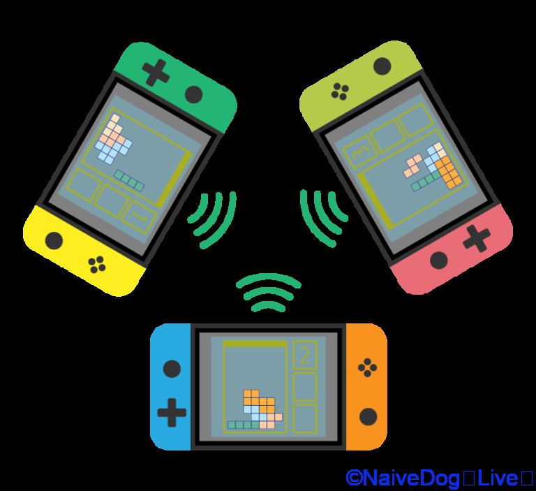携帯ゲーム
